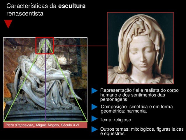 Características da escultura renascentista Pietà (Deposição), Miguel Ângelo, Século XVI Representação fiel e realista do c...