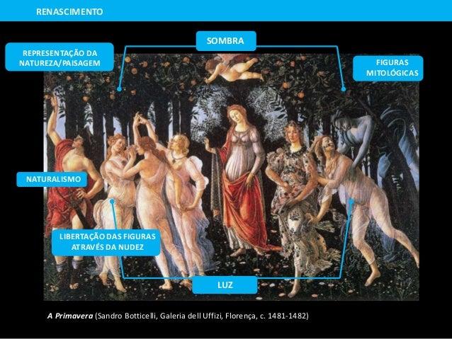 A Primavera (Sandro Botticelli, Galeria dell Uffizi, Florença, c. 1481-1482) RENASCIMENTO SOMBRA LUZ FIGURAS MITOLÓGICAS L...