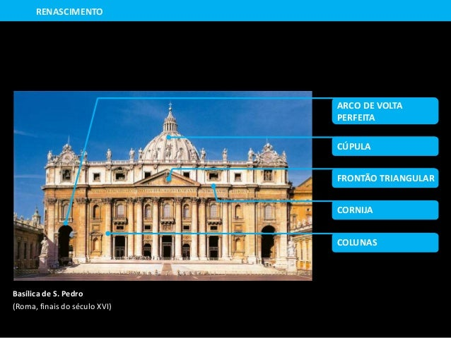 Basílica de S. Pedro (Roma, finais do século XVI) RENASCIMENTO ARCO DE VOLTA PERFEITA FRONTÃO TRIANGULAR COLUNAS CORNIJA C...