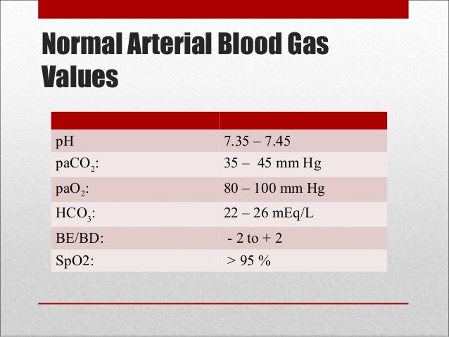 arterial blood gas 2 essay
