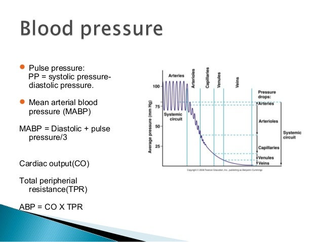 mean arterial pressure When working in the icu, we are always sure to monitor a patient's map, and work to keep it above 60 to ensure proper vital organ perfusion i was wondering why, we.
