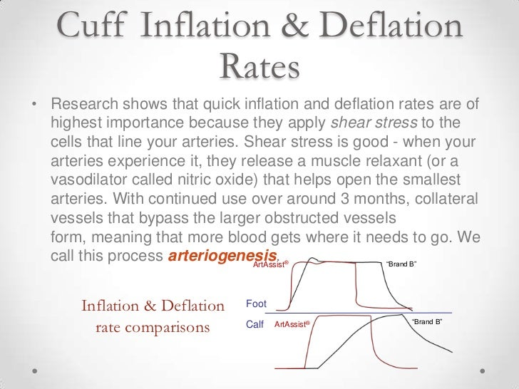 research papers inflation deflation National bureau of economic research, and centre for and, even in those countries where deflation did deflating inflation expectations.