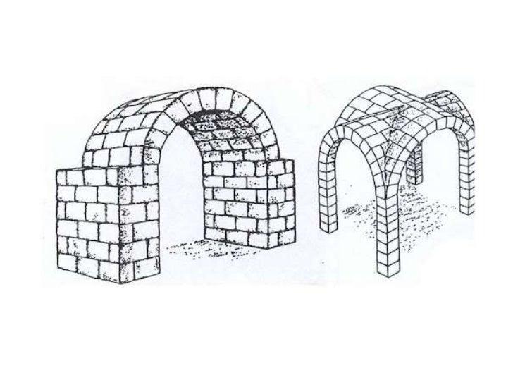 ARQUITETURAA primeira diferença que notamos entre a igreja  gótica e a românica é a fachada. Enquanto, de  modo geral, a i...