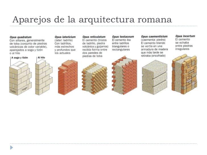 Arte romano for 5 tecnicas de la arquitectura