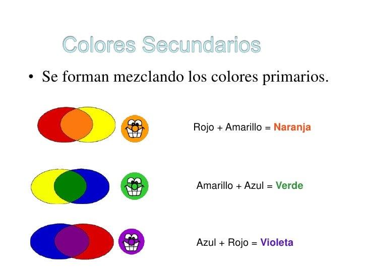Arte teoria de color 10 - Como se consigue el color naranja ...