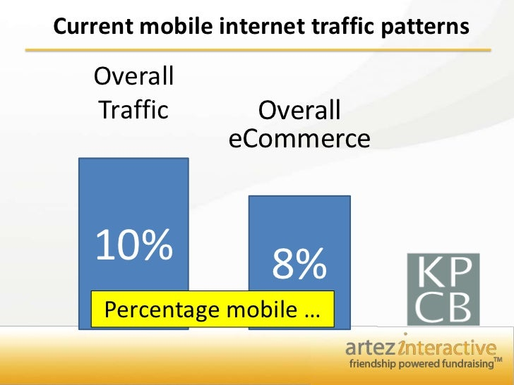 Mobile Matters: The impact of mobile technology on event fundraising Slide 2