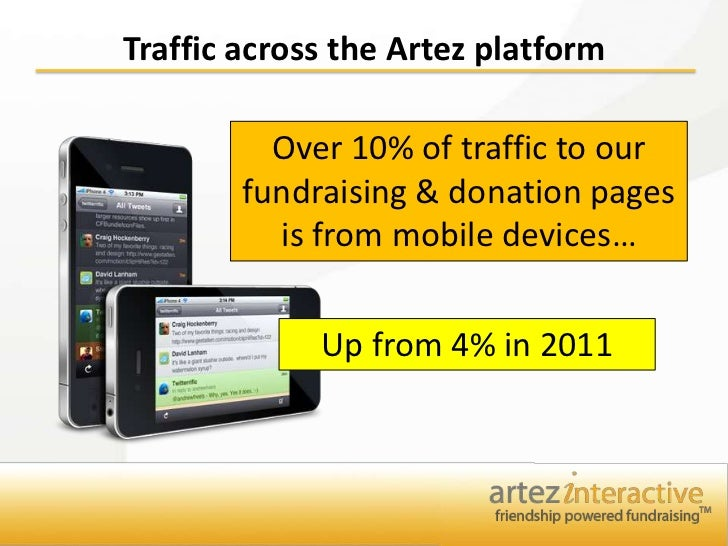 Mobile Matters: The impact of mobile technology on event fundraising Slide 3