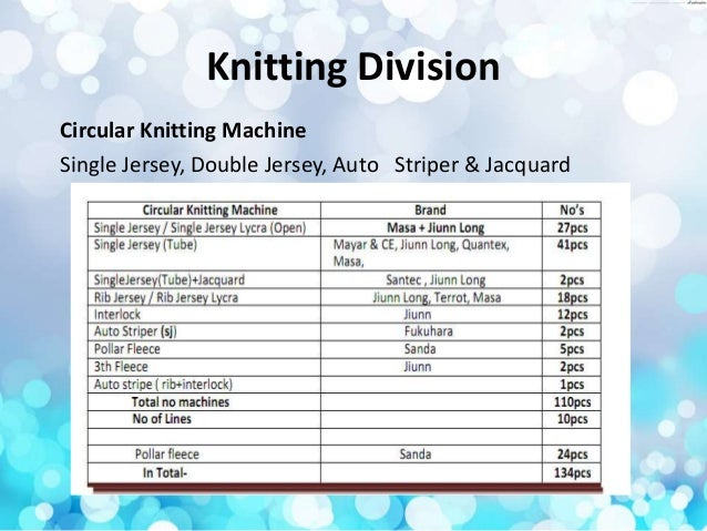 Industrial Attachment on Fakir Knitwear Limited