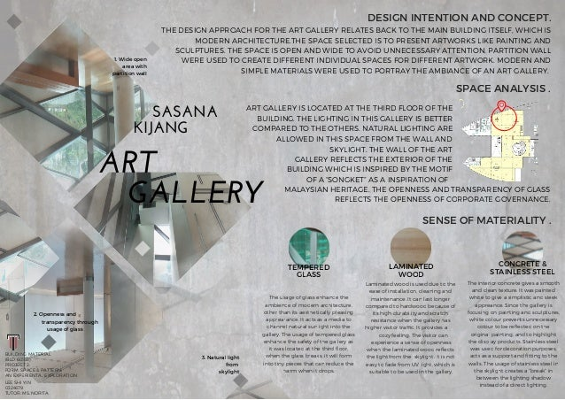 Art Gallery Sasana Kijang Art Museum,Chase Credit Card Designs