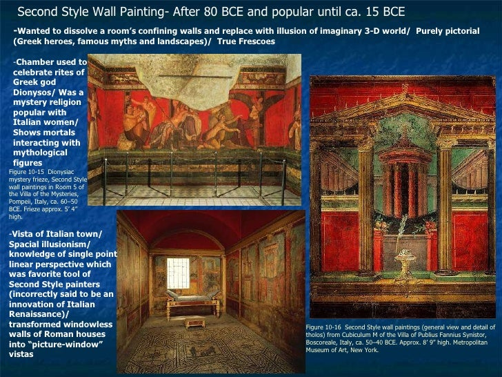 First Style Wall Painting In The Fauces Of The Samnite House Art History Chap 10 A