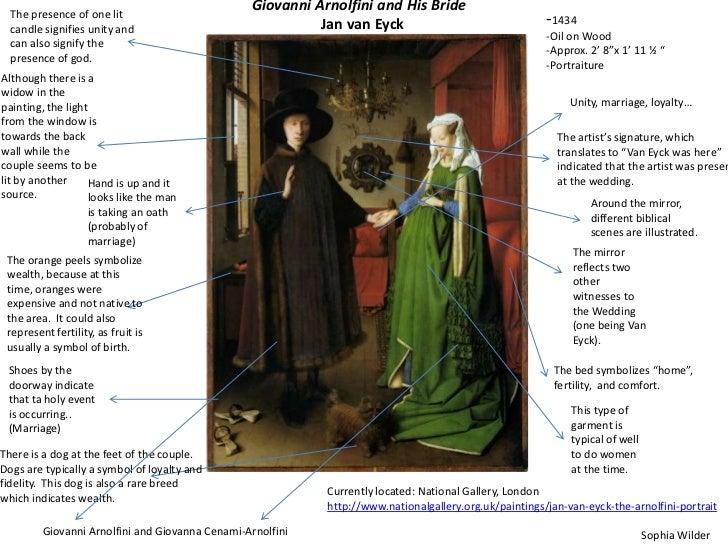Art History Van Eyck Sophia Wilder