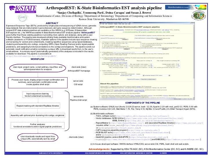 ArthropodEST: K-State Bioinformatics EST analysis pipeline * Sanjay Chellapilla 1 , Yoonseong Park 2 , Doina Caragea 3  an...