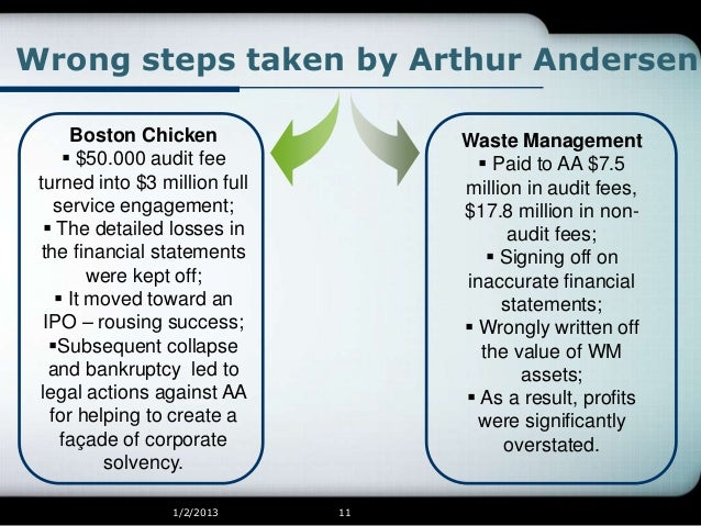 waste management accounting scandal summary