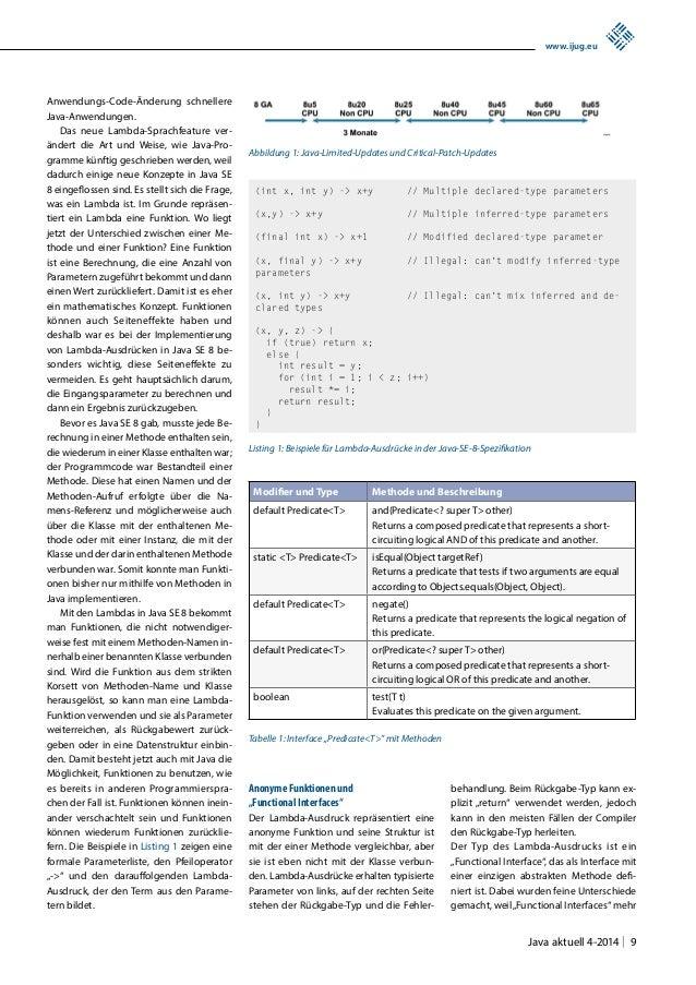www.ijug.eu  iiiiiiiiiiii  (int x, int y) -> x+y // Multiple declared-type parameters  (x,y) -> x+y // Multiple inferred-t...