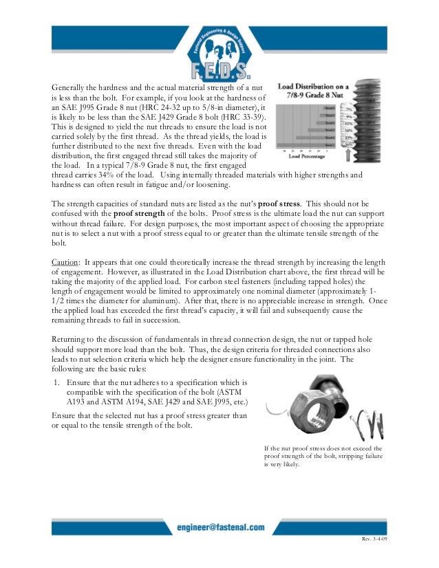 Article screw threads design