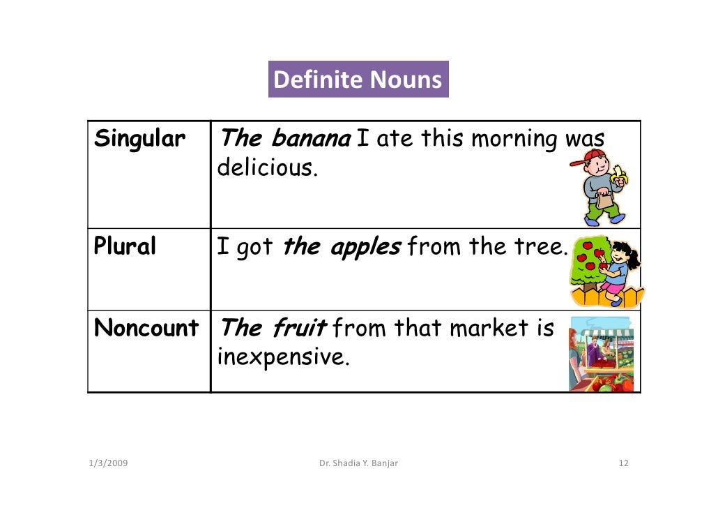 Definite Nouns              The banana I ate this morning was  Singular             delicious.               I got the app...