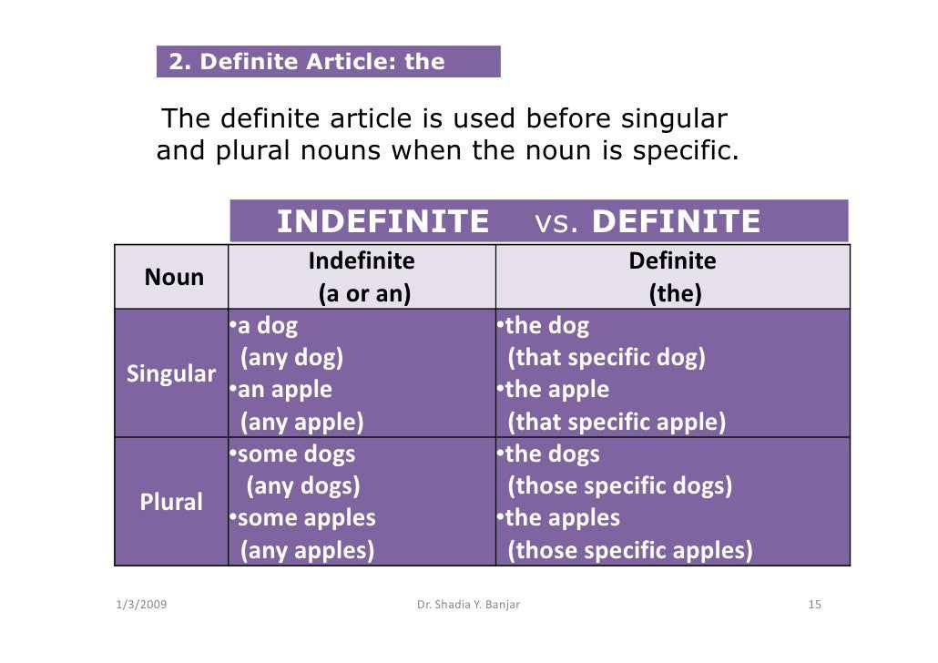 2. Definite Article: the        The definite article is used before singular       and plural nouns when the noun is speci...