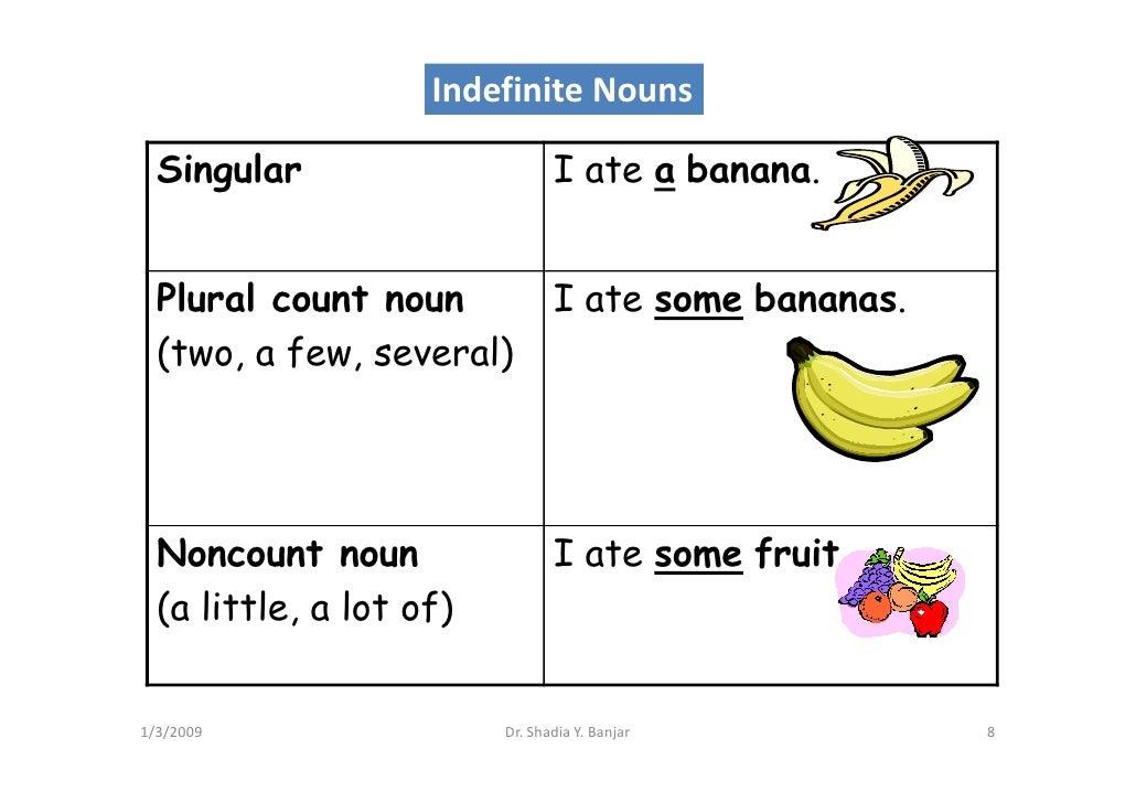 Indefinite Nouns    Singular                      I ate a banana.     Plural count noun             I ate some bananas.   ...