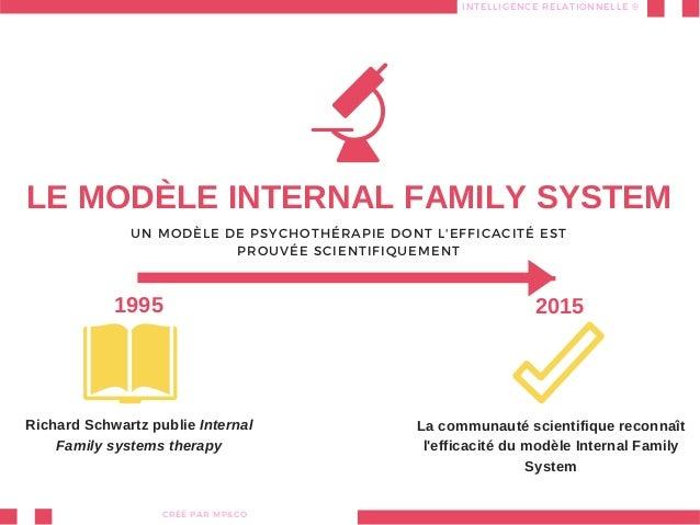 LE MODÈLE INTERNAL FAMILY SYSTEM UN MODÈLE DE PSYCHOTHÉRAPIE DONT L'EFFICACITÉ EST PROUVÉE SCIENTIFIQUEMENT INTELLIGENCE R...