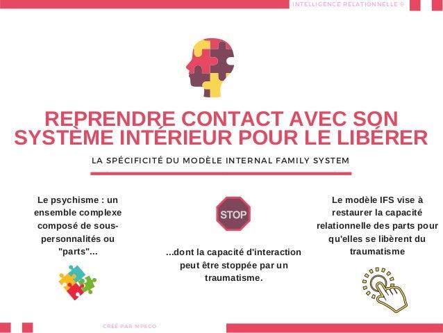 REPRENDRE CONTACT AVEC SON SYSTÈME INTÉRIEUR POUR LE LIBÉRER LA SPÉCIFICITÉ DU MODÈLE INTERNAL FAMILY SYSTEM INTELLIGENCE ...