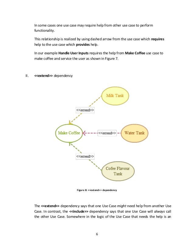 Use case uml diagram dependency 6 6 in some cases one use ccuart Gallery