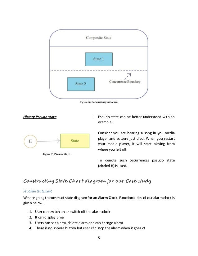 State diagram 5 ccuart Image collections