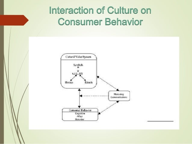 culture and consumer behavior Consumer behavior influences: cross-cultural variations & demographics  consumer behavior is the study of how people make decisions about what they buy, want, need, or act in regards to a .