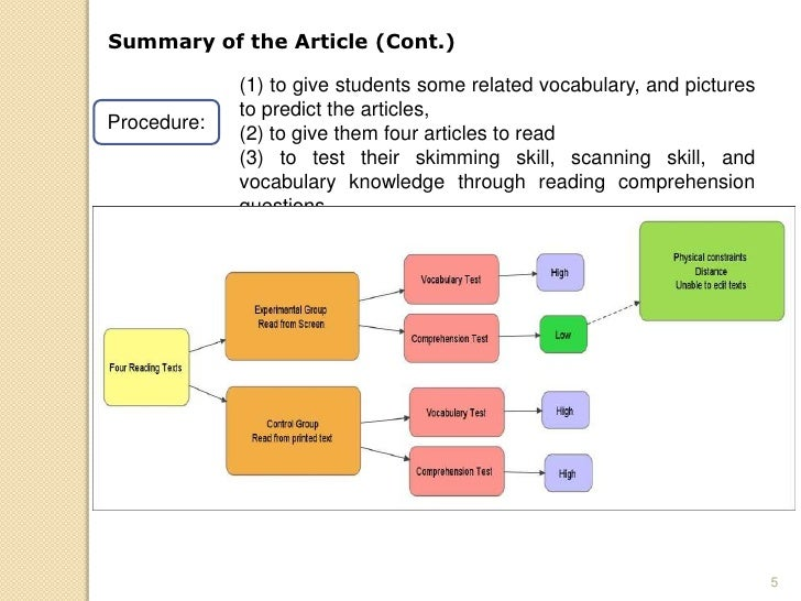 Summary of the Article (Cont.)               (1) to give students some related vocabulary, and pictures              to pr...