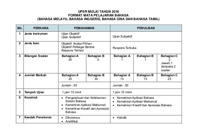 UPSR MULAI TAHUN 2016 FORMAT MATA PELAJARAN BAHASA (BAHASA MELAYU, BAHASA INGGERIS, BAHASA CINA DAN BAHASA TAMIL) BIL PERK...