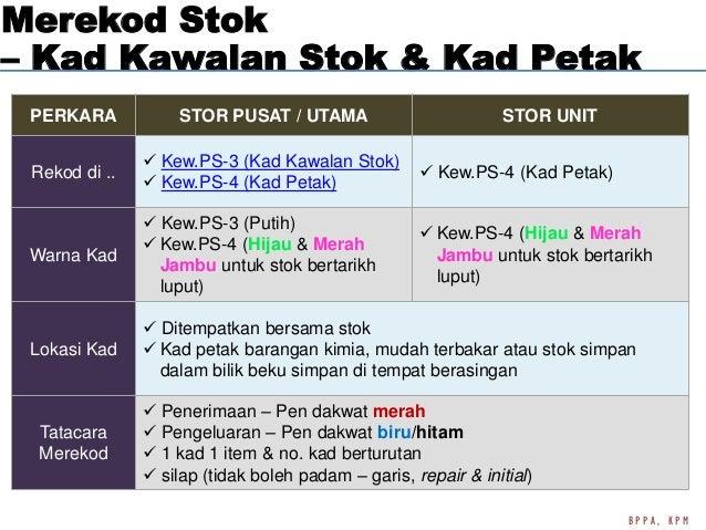 Pengurusan Stor