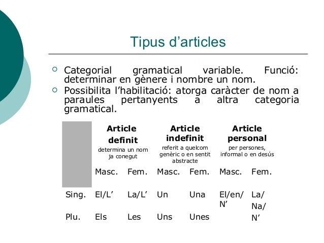 Tipus d'articles   Categorial      gramatical       variable.   Funció:    determinar en gènere i nombre un nom.   Possi...