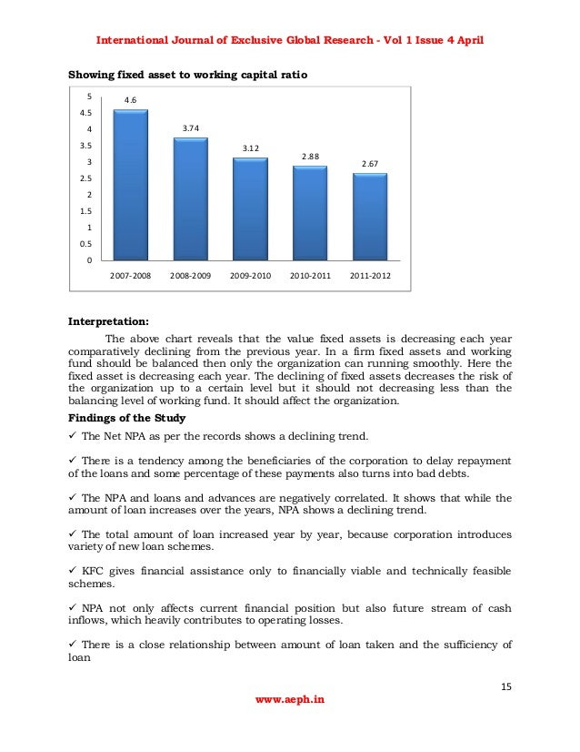 management of nonperforming assets in indian Indian economy produced a stellar performance for the fy 2015-16 the  economic growth was announced at 76% with the last quarter.