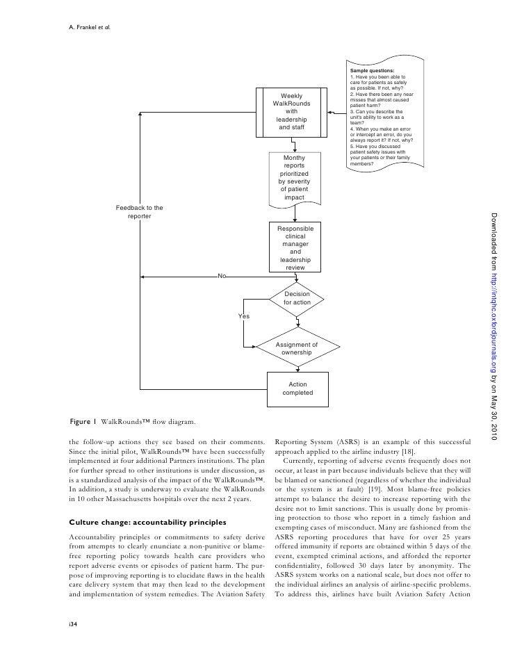 A. Frankel et al.                                                                                                 Sample q...