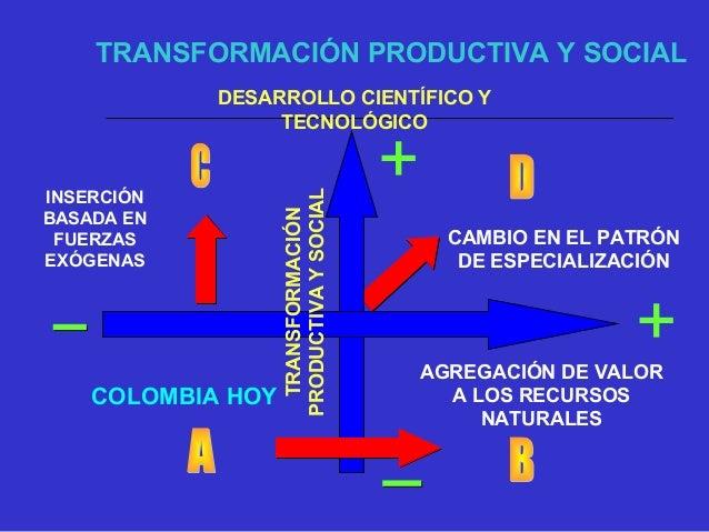 LALA CIENCIA, TECNOLOGIA INNOVACION DESDE LACIENCIA, TECNOLOGIA INNOVACION DESDE LA VISION 2019VISION 2019 Las metas aquí ...