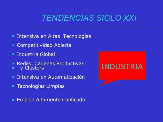 TENDENCIAS SIGLO XXI  Intensiva en Altas Tecnologías  Competitividad Abierta  Industria Global  Redes, Cadenas Product...