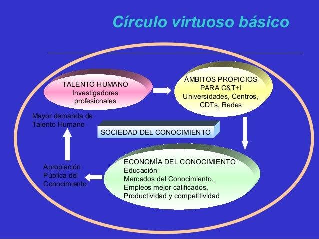 CIENCIA, TECNOLOGIA E INNOVACION PARA LA SOLUCION DE PROBLEMAS NACIONALES Y LOCALES Retos de Colombia
