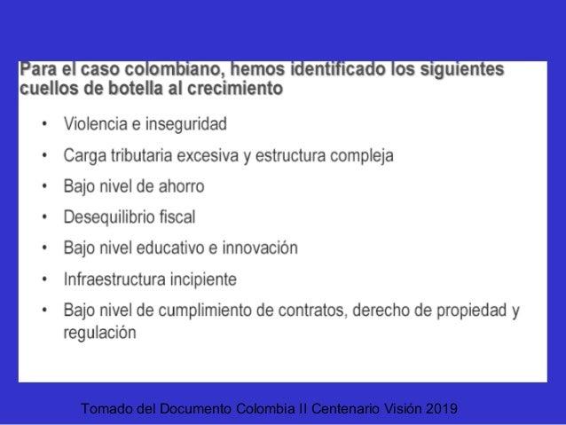 EVOLUCIÓN DE LOS GRUPOS COLOMBIANOS Grupos de investigación 0 500 1000 1500 2000 2500 3000 3500 4000 4500 5000 5500 6000 1...