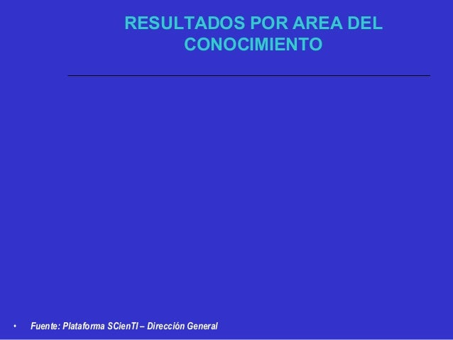 RESULTADOS POR DEPARTAMENTO • Fuente: Plataforma SCienTI – Dirección General