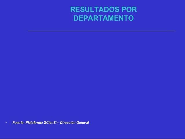 GRUPOS DE INVESTIGACIÓN REGISTRADOS, RECONOCIDOS Y MEDIDOS (2005) Fuente: Plataforma Scienti y SPDCyT Colciencias . 2005 I...