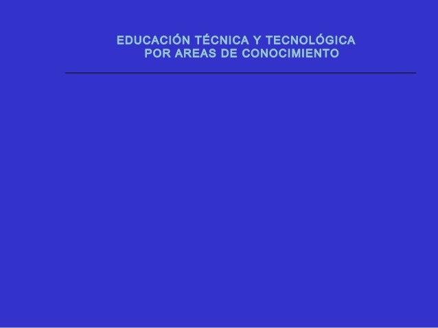 Rediseño de currículo de los programas basados en competencias y garantizando la pertinencia con el sector productivo. M...