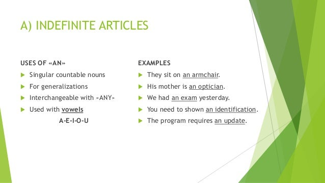 Articles Definite And Indefinite Articles In Use