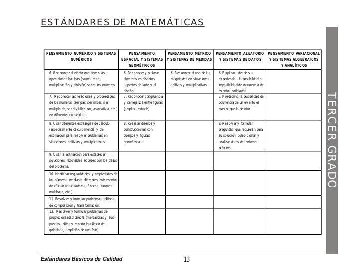 4 est ndares matem ticos for Estandares para preescolar