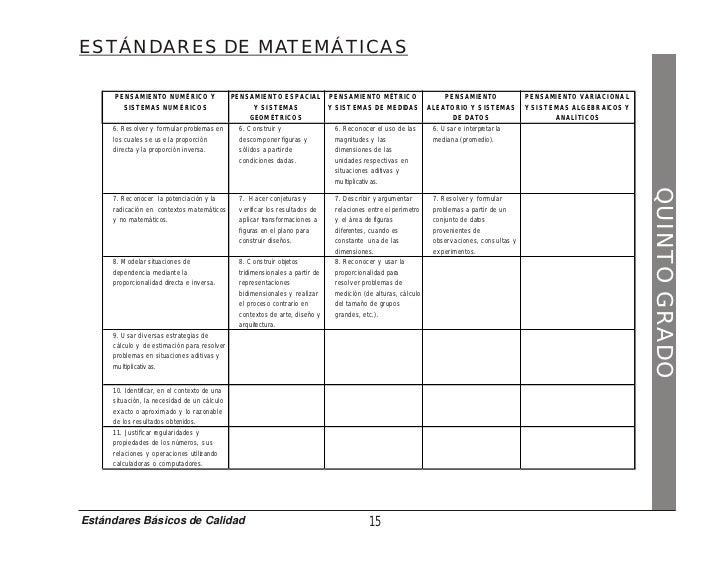 Increíble Primera Hoja De Cálculo Estándar De Matemáticas ...