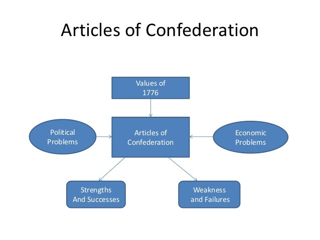 essay for some weakness of this content articles with confederation