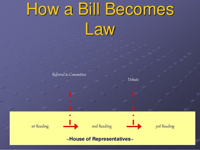Article vi legislative department pass bills of attainder 30 how a bill becomes law ccuart Choice Image