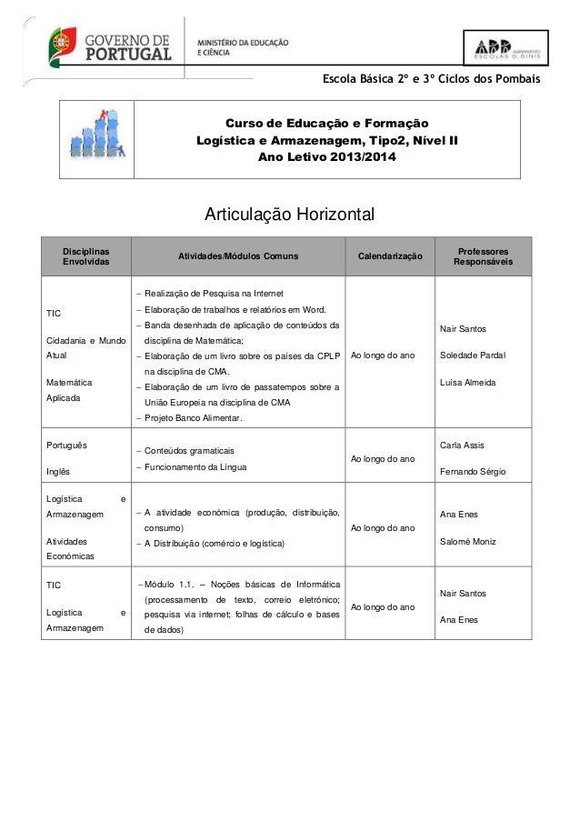 Escola Básica 2º e 3º Ciclos dos Pombais Articulação Horizontal Disciplinas Envolvidas Atividades/Módulos Comuns Calendari...