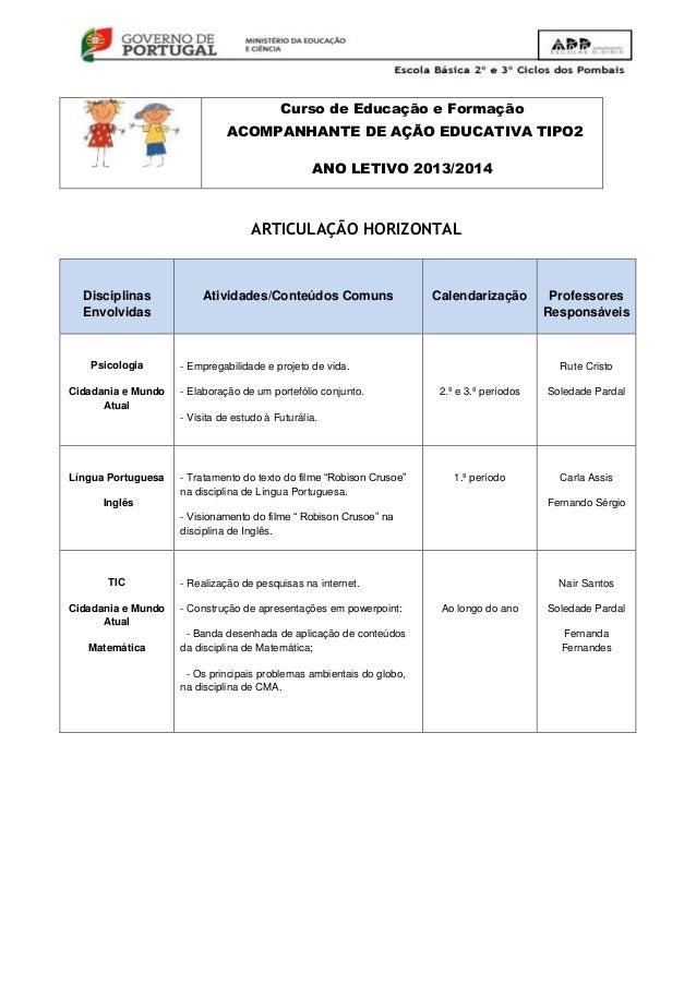 ARTICULAÇÃO HORIZONTAL Disciplinas Envolvidas Atividades/Conteúdos Comuns Calendarização Professores Responsáveis Psicolog...