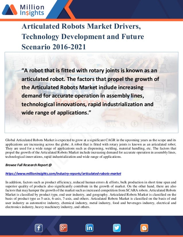Articulated Robots Market Share, Trends and Future Growth