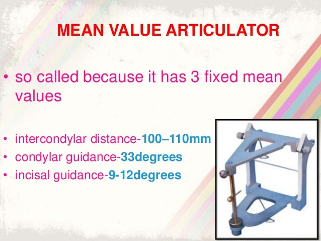 Articulators part2 ccuart Images