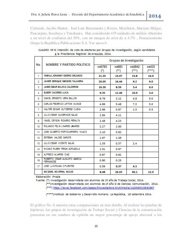 Importancia de las unidades de análisis en la Intención de